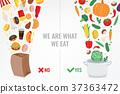 eat health concept 37363472