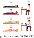 Correct and incorrect back and neck posture 37364993