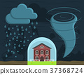 home insurance against natural disasters 37368724