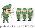 Men Officer Shout Soldier 37373853