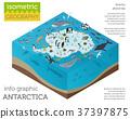 Antarctic, Antarctica,  flora and fauna map 37397875