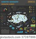 Isometric 3d Antarctica flora and fauna map  37397886