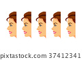 Types of nose 37412341