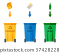 Different recycling garbage waste types sorting 37428228