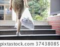 การทิ้งขยะ 37438085
