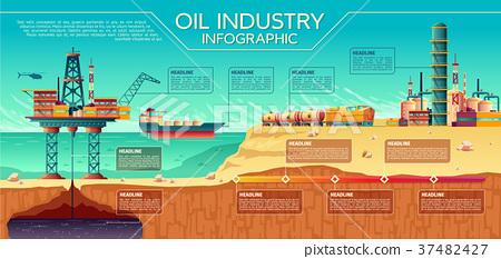Vector oil industry infographics Offshore platform 37482427