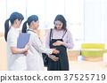 เจ้าหน้าที่ทางการแพทย์หญิงตั้งครรภ์สัมภาษณ์ 37525719