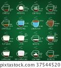 coffee cup drinks on green board 37544520
