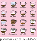 coffee types. proportions. color drawing 37544522