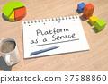 Platform as a Service 37588860