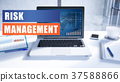 Risk Management 37588866