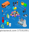 Garbage Recycling Infographics Concept 3d 37591091