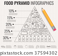 pyramid, healthy, infographic 37594302