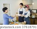 食物 食品 兜帽 37618791