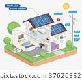 Solar cell system diagram. Vector illustrations. 37626852