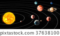 Sun and planets of the solar system, 3D rendering 37638100