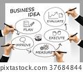 business idea written by a team 37684844