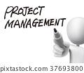 project management words written by 3d man 37693800