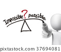 balance between impossible and possible written by 3d man 37694081