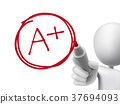 education rating A plus written by 3d man 37694093