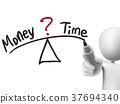 balance between time and money written by 3d man 37694340