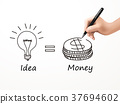 idea is money icon drawn by human hand 37694602