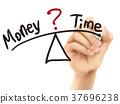 balance between time and money written by 3d hand 37696238