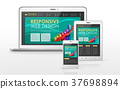 responsive web design in laptop, tablet and smart phone 37698894
