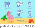 heart with angina symptom 37701135