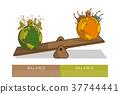 World globe on a scale  Balance concept vector 37744441
