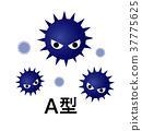 바이러스, 독감, 인플루엔자 37775625