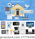 Smart Home and Internet of Things 37776498