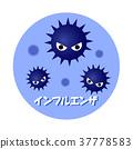 ไวรัสไข้หวัดใหญ่ 37778583