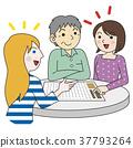 民間活動會議 37793264