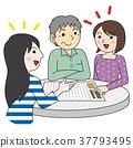 시민 활동 모임 37793495