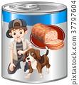 dog, meatloaf, pet 37797604
