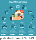 Insurance Services Infographics 37803493