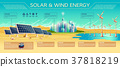 wind energy solar 37818219