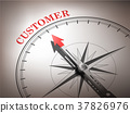 abstract compass with needle pointing the word customer 37826976
