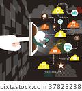 flat design illustration concept of explore cloud network 37828238