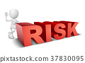 "3d person with a word ""Risk"" 37830095"