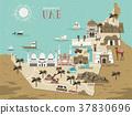 UAE travel concept map 37830696