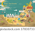 UAE travel concept map 37830733
