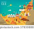 UAE travel concept map 37830888