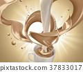 beverage drink flow 37833017