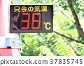ความร้อนแรง 37835745