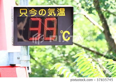 強烈的熱量 37835745