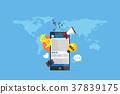 智能手機 手機 智慧手機 37839175