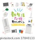 household appliance, set, sets 37840133