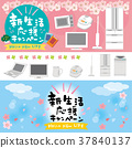 household appliance, set, sets 37840137